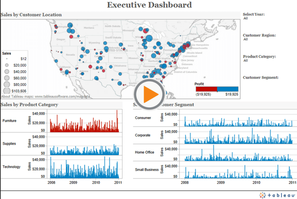 6 reasons why I favour Tableau over QlikView
