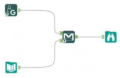 Inviso Macro Pack - Gmail Integration! | Inviso